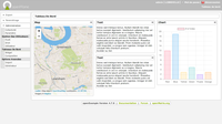 Publication de la version 'Framework openMairie 4.7.0'